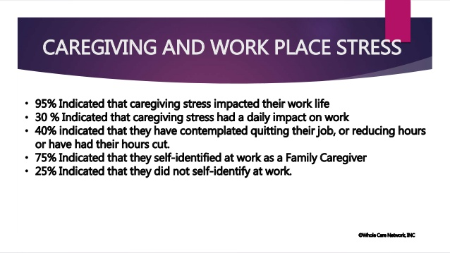Caregiving benefits are within top 10 priorities for employees